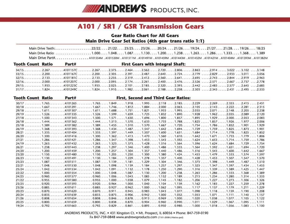 T101 / SR1 / GSR Transmission Gears | Tex Racing | side and